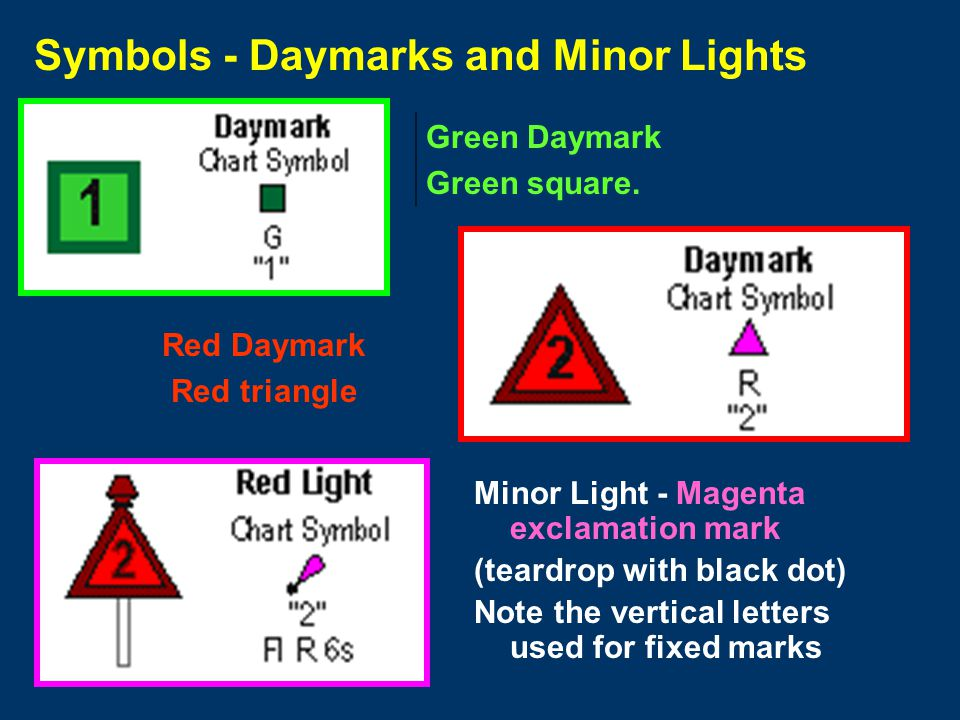 Chart Symbols CAN - Green Diamond with small watch circle NUN – Red diamond with small watch circle.