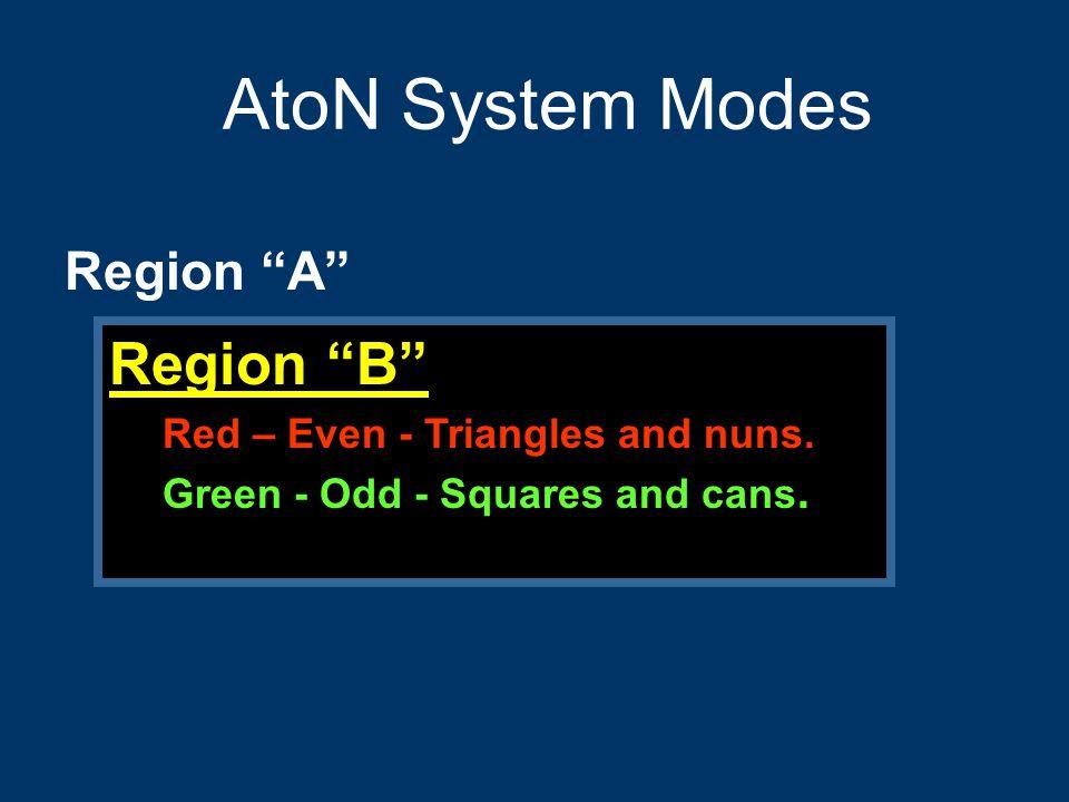 AtoN System Modes Region A Green Even Triangles Red Odd Squares Region B Red – Even - Triangles and nuns.