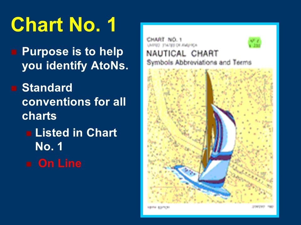 AtoN - Reference Materials Local Notice to Mariners – LNM - online Chart No.
