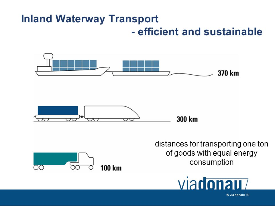 © via donau I 10 Inland Waterway Transport - efficient and sustainable distances for transporting one ton of goods with equal energy consumption