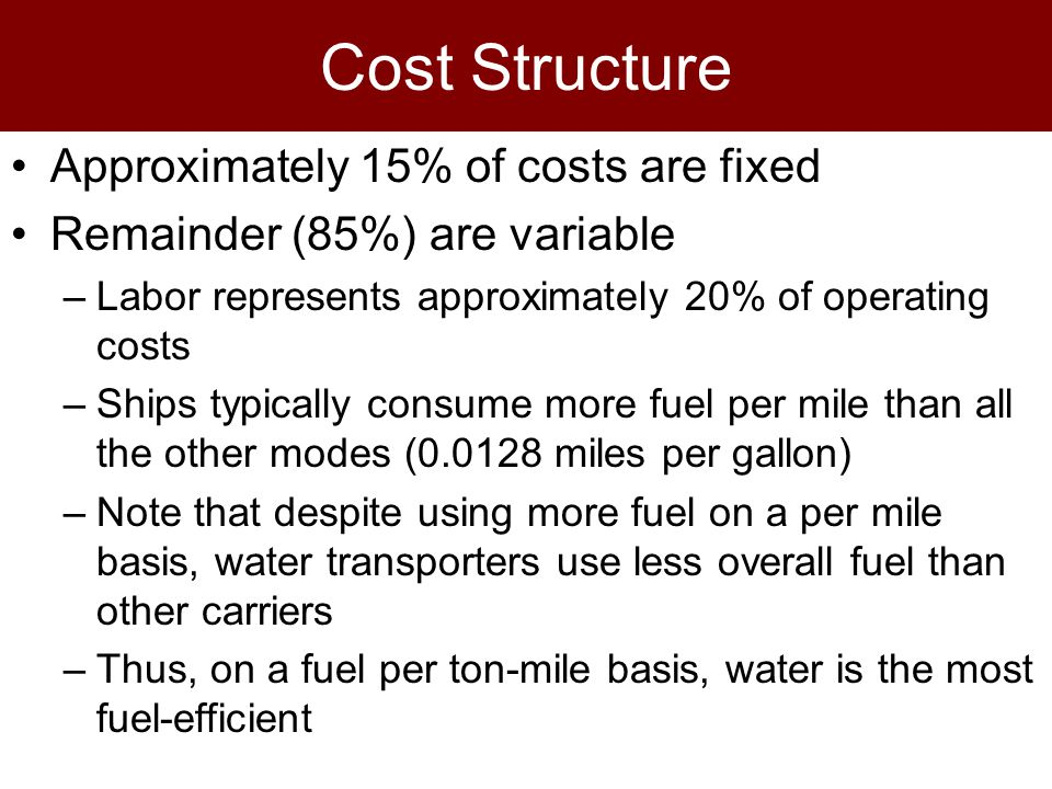 Cost Structure Approximately 15% of costs are fixed Remainder (85%) are variable –Labor represents approximately 20% of operating costs –Ships typically consume more fuel per mile than all the other modes (0.0128 miles per gallon) –Note that despite using more fuel on a per mile basis, water transporters use less overall fuel than other carriers –Thus, on a fuel per ton-mile basis, water is the most fuel-efficient