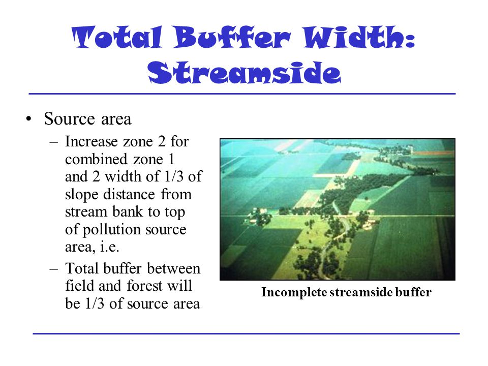 Total Buffer Width: Streamside Source area –Increase zone 2 for combined zone 1 and 2 width of 1/3 of slope distance from stream bank to top of pollution source area, i.e.