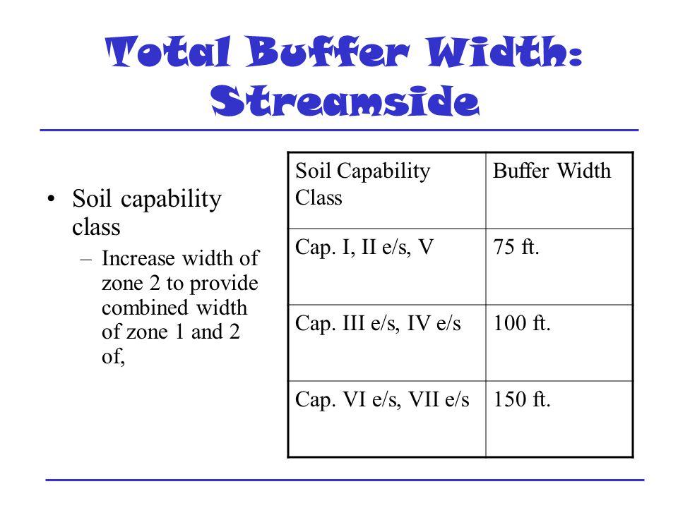 Total Buffer Width: Streamside Soil capability class –Increase width of zone 2 to provide combined width of zone 1 and 2 of, Soil Capability Class Buffer Width Cap.