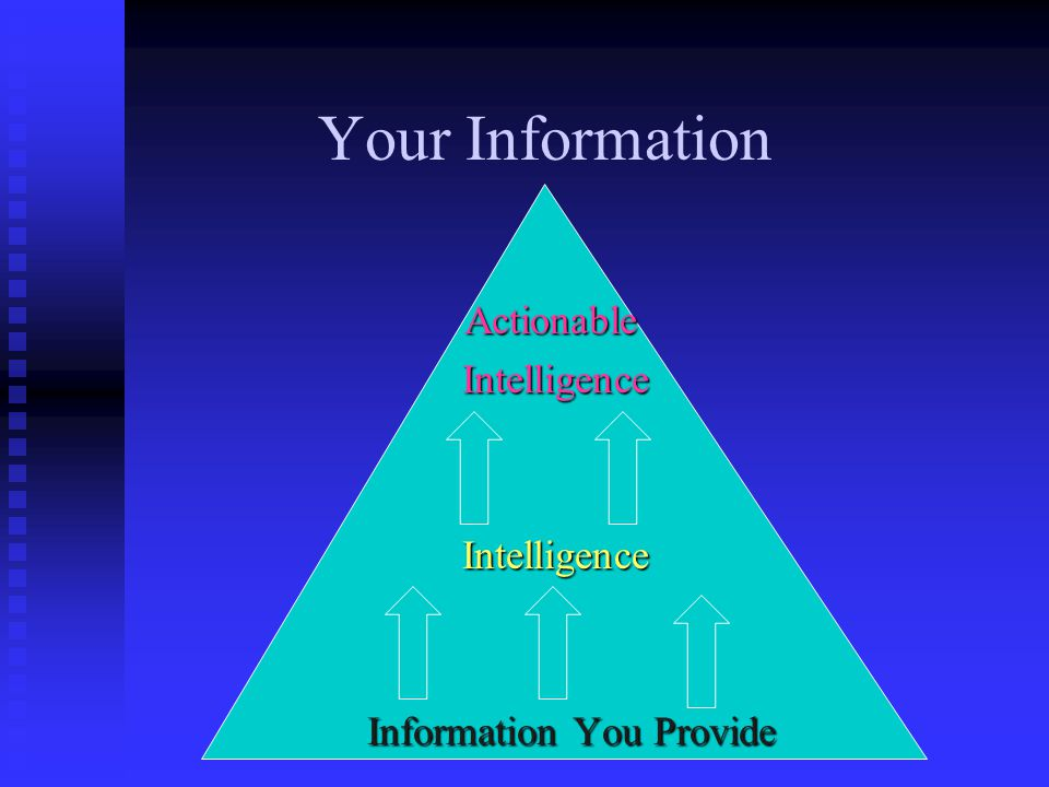 Your Information Actionable Intelligence Intelligence Information You Provide Information You Provide