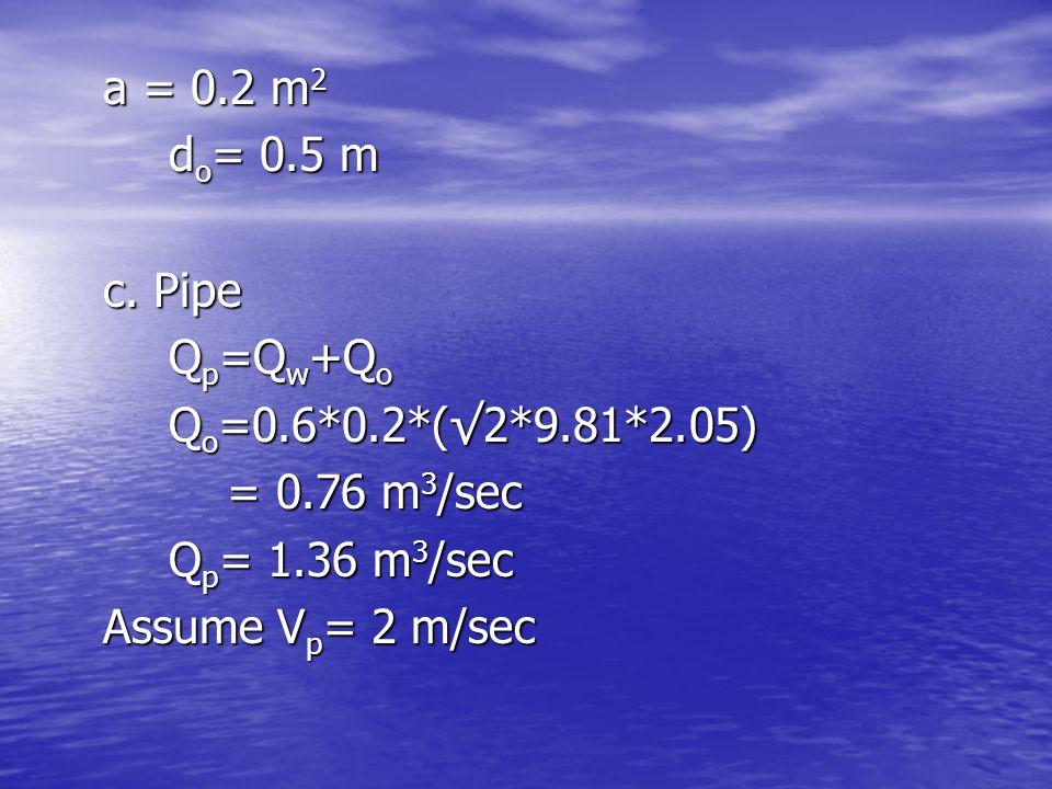 a = 0.2 m 2 d o = 0.5 m c.