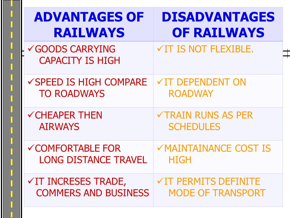ADVANTAGES OF RAILWAYS DISADVANTAGES OF RAILWAYS GOODS CARRYING CAPACITY IS HIGH IT IS NOT FLEXIBLE. SPEED IS HIGH COMPARE TO ROADWAYS IT DEPENDENT ON