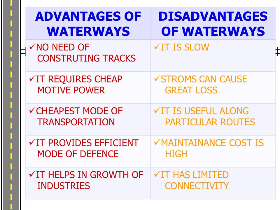 ADVANTAGES OF WATERWAYS DISADVANTAGES OF WATERWAYS NO NEED OF CONSTRUTING TRACKS IT IS SLOW IT REQUIRES CHEAP MOTIVE POWER STROMS CAN CAUSE GREAT LOSS