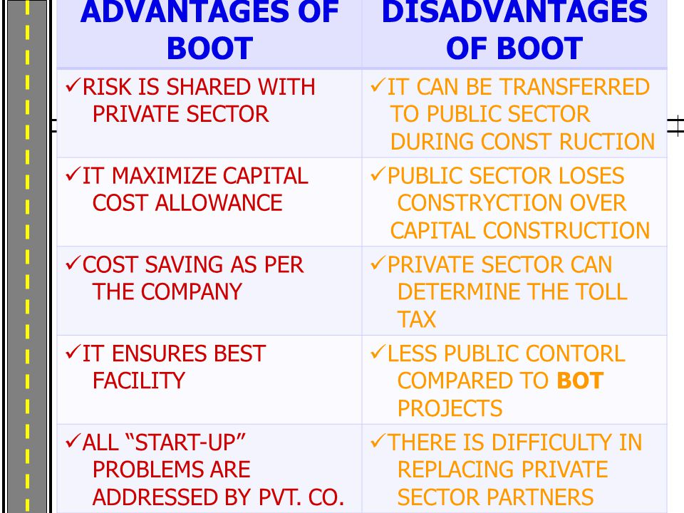 ADVANTAGES OF BOOT DISADVANTAGES OF BOOT RISK IS SHARED WITH PRIVATE SECTOR IT CAN BE TRANSFERRED TO PUBLIC SECTOR DURING CONST RUCTION IT MAXIMIZE CA