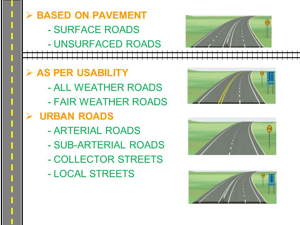  BASED ON PAVEMENT - SURFACE ROADS - UNSURFACED ROADS  AS PER USABILITY - ALL WEATHER ROADS - FAIR WEATHER ROADS  URBAN ROADS - ARTERIAL ROADS - SU