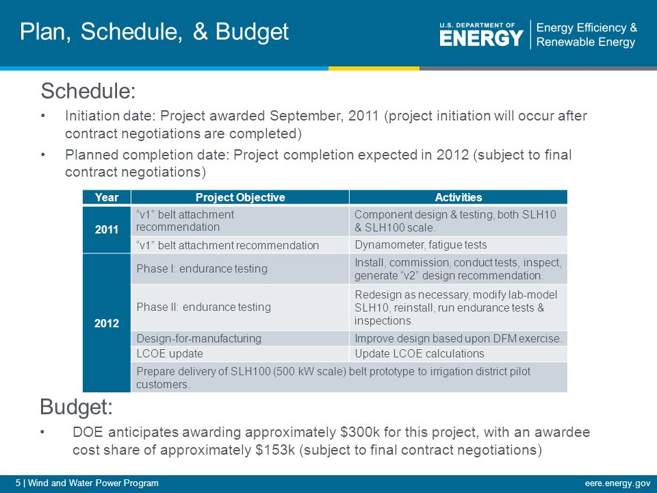 5 | Wind and Water Power Programeere.energy.gov Plan, Schedule, & Budget Schedule: Initiation date: Project awarded September, 2011 (project initiation will occur after contract negotiations are completed) Planned completion date: Project completion expected in 2012 (subject to final contract negotiations) YearProject ObjectiveActivities 2011 v1 belt attachment recommendation Component design & testing, both SLH10 & SLH100 scale.