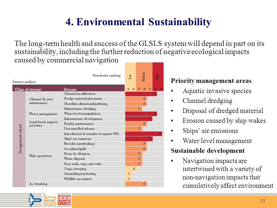 13 4. Environmental Sustainability The long-term health and success of the GLSLS system will depend in part on its sustainability, including the furth