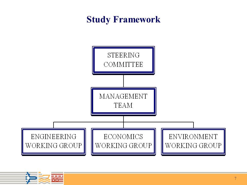 7 Study Framework