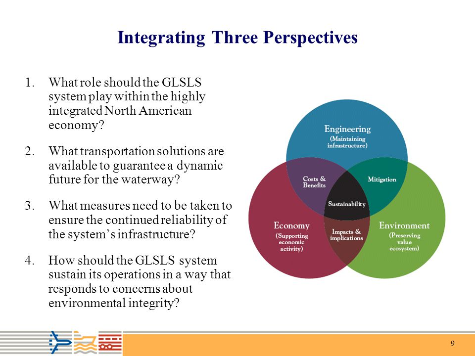 9 Integrating Three Perspectives 1.What role should the GLSLS system play within the highly integrated North American economy.