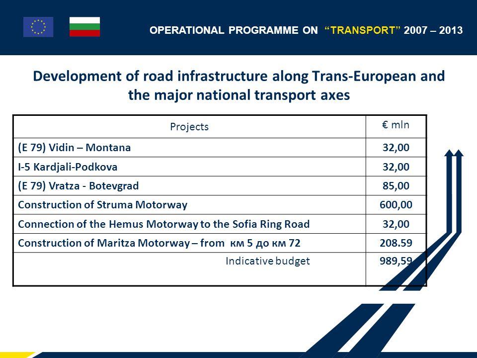 OPERATIONAL PROGRAMME ON TRANSPORT 2007 – 2013 Development of road infrastructure along Trans-European and the major national transport axes Projects € mln (E 79) Vidin – Montana32,00 I-5 Kardjali-Podkova32,00 (E 79) Vratza - Botevgrad85,00 Construction of Struma Motorway600,00 Connection of the Hemus Motorway to the Sofia Ring Road32,00 Construction of Maritza Motorway – from км 5 до км 72208.59 Indicative budget989,59