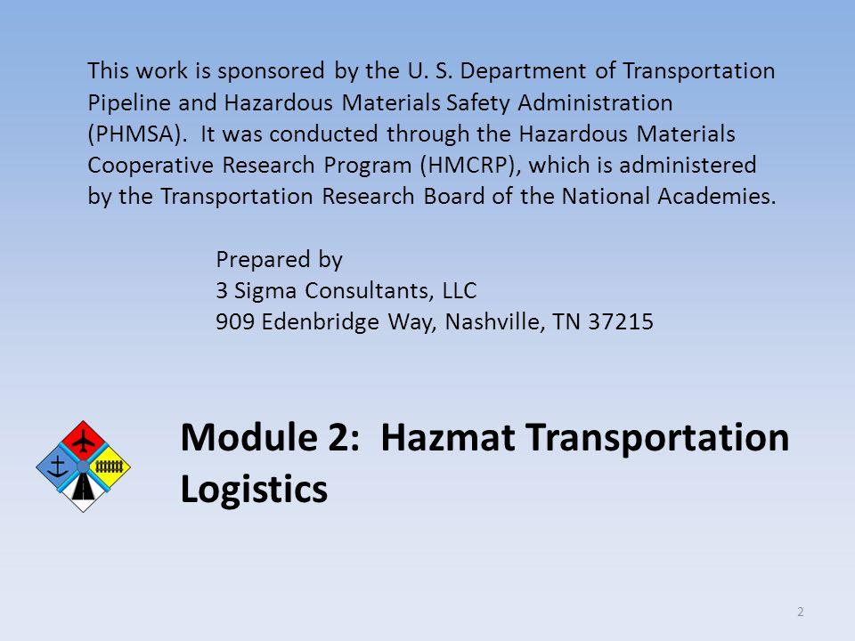 53 Manufacturer Output/Raw Materials Loading Transportation Truck Rail Water/Ocean Air Pipeline Intermodal Storage Unloading StorageCustomer 53 Generalized Supply Chain Flow Chart