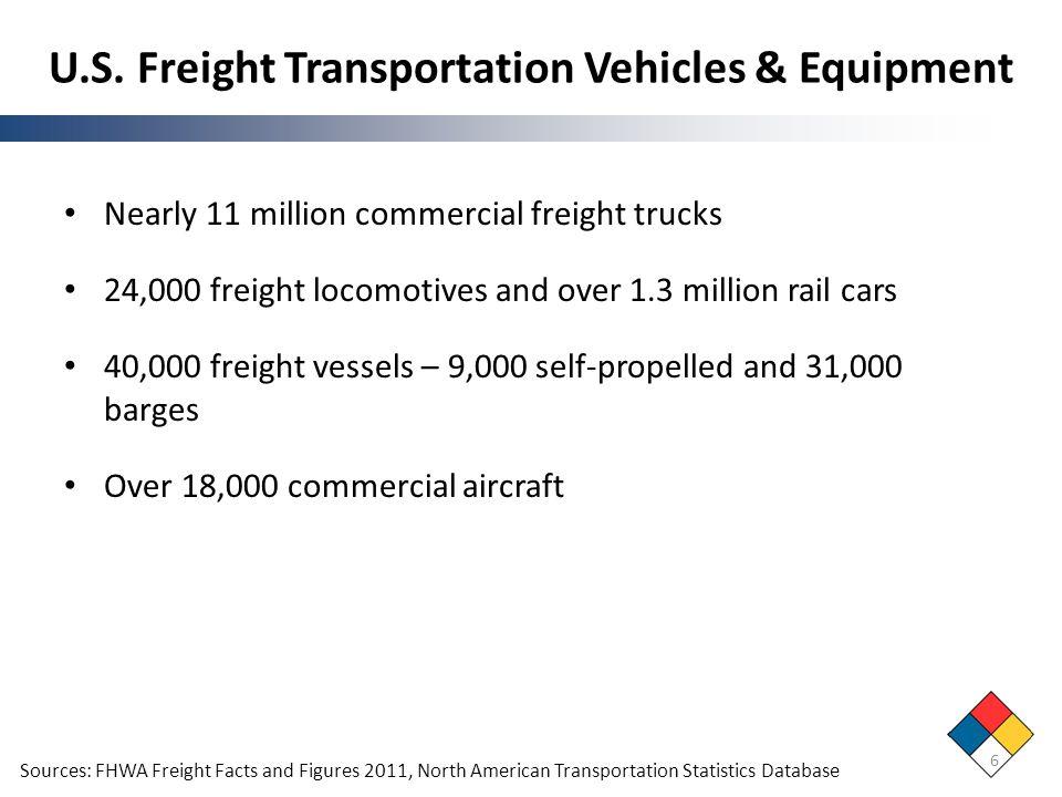 Terminal, Warehouse & Transfer Operations 17