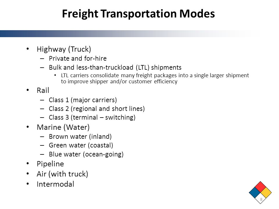 Key Takeaways The transportation of hazardous materials is a major shipping activity involving many freight modes and service providers.