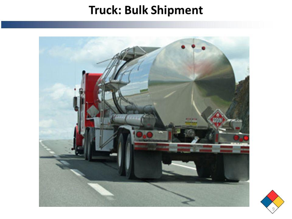 Truck: LTL Shipment 10