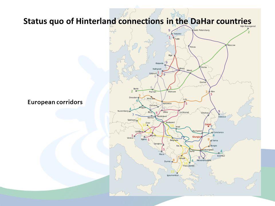 European corridors Status quo of Hinterland connections in the DaHar countries