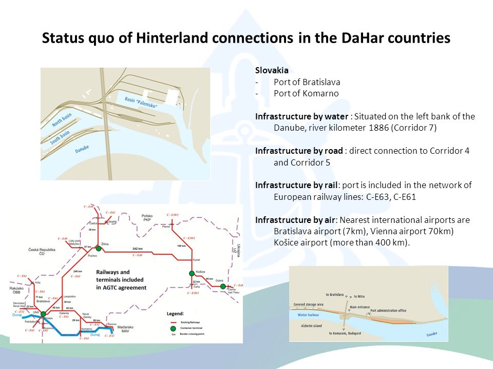 Status quo of Hinterland connections in the DaHar countries Slovakia -Port of Bratislava -Port of Komarno Infrastructure by water : Situated on the le