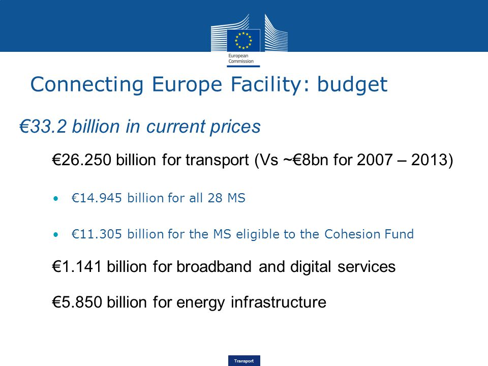 Transport Connecting Europe Facility: budget €33.2 billion in current prices €26.250 billion for transport (Vs ~€8bn for 2007 – 2013) €14.945 billion for all 28 MS €11.305 billion for the MS eligible to the Cohesion Fund €1.141 billion for broadband and digital services €5.850 billion for energy infrastructure