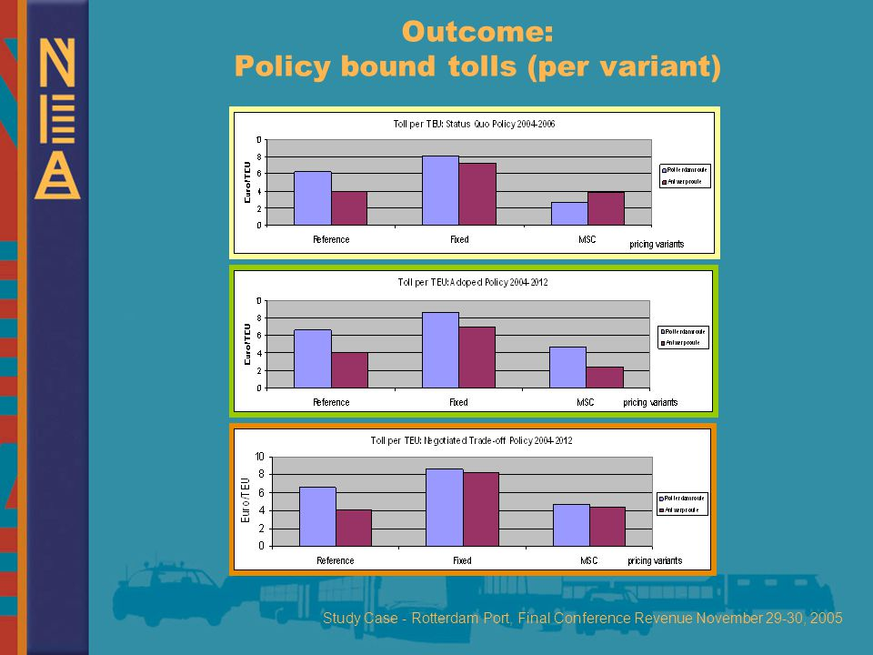 Study Case - Rotterdam Port, Final Conference Revenue November 29-30, 2005 Outcome: Policy bound tolls (per variant)