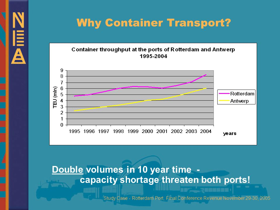 Study Case - Rotterdam Port, Final Conference Revenue November 29-30, 2005 Conclusions  Fixing the level of charges sufficiently high to self-finance the investment costs significantly reduces the container transport volumes and has a negative impact on welfare levels  Charging at marginal cost levels scores better, but does not produce sufficient revenues to recover the investment costs for big scale projects, like Westerschelde en Maasvlakte 2  Existence of a third port competition makes it even more difficult to earn the investments back  Modification of current port tariffs might struggle with a legal problem on waterways charging in the Netherlands  Practical solution of the cross-border problem of the Westershelde project is a political trade-off /an impropriate example on transparency of seaport bound investments/