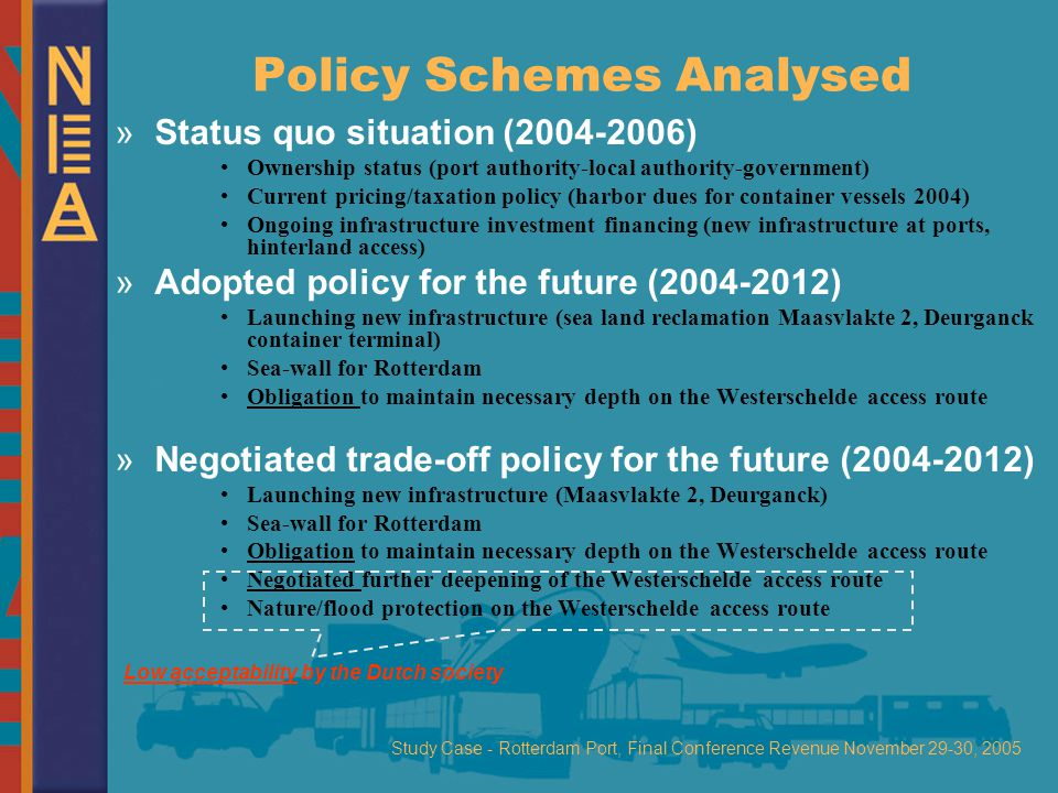 Study Case - Rotterdam Port, Final Conference Revenue November 29-30, 2005 Policy Schemes Analysed »Status quo situation (2004-2006) Ownership status (port authority-local authority-government) Current pricing/taxation policy (harbor dues for container vessels 2004) Ongoing infrastructure investment financing (new infrastructure at ports, hinterland access) »Adopted policy for the future (2004-2012) Launching new infrastructure (sea land reclamation Maasvlakte 2, Deurganck container terminal) Sea-wall for Rotterdam Obligation to maintain necessary depth on the Westerschelde access route »Negotiated trade-off policy for the future (2004-2012) Launching new infrastructure (Maasvlakte 2, Deurganck) Sea-wall for Rotterdam Obligation to maintain necessary depth on the Westerschelde access route Negotiated further deepening of the Westerschelde access route Nature/flood protection on the Westerschelde access route Low acceptability by the Dutch society