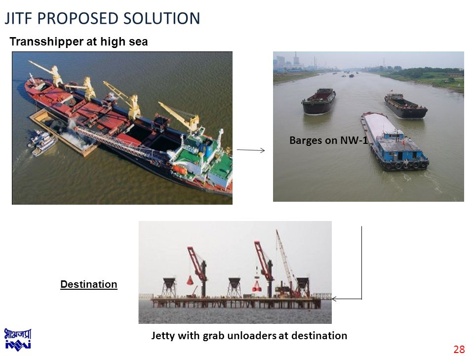 JITF PROPOSED SOLUTION Transshipper at high sea Destination Barges on NW-1 : Jetty with grab unloaders at destination 28