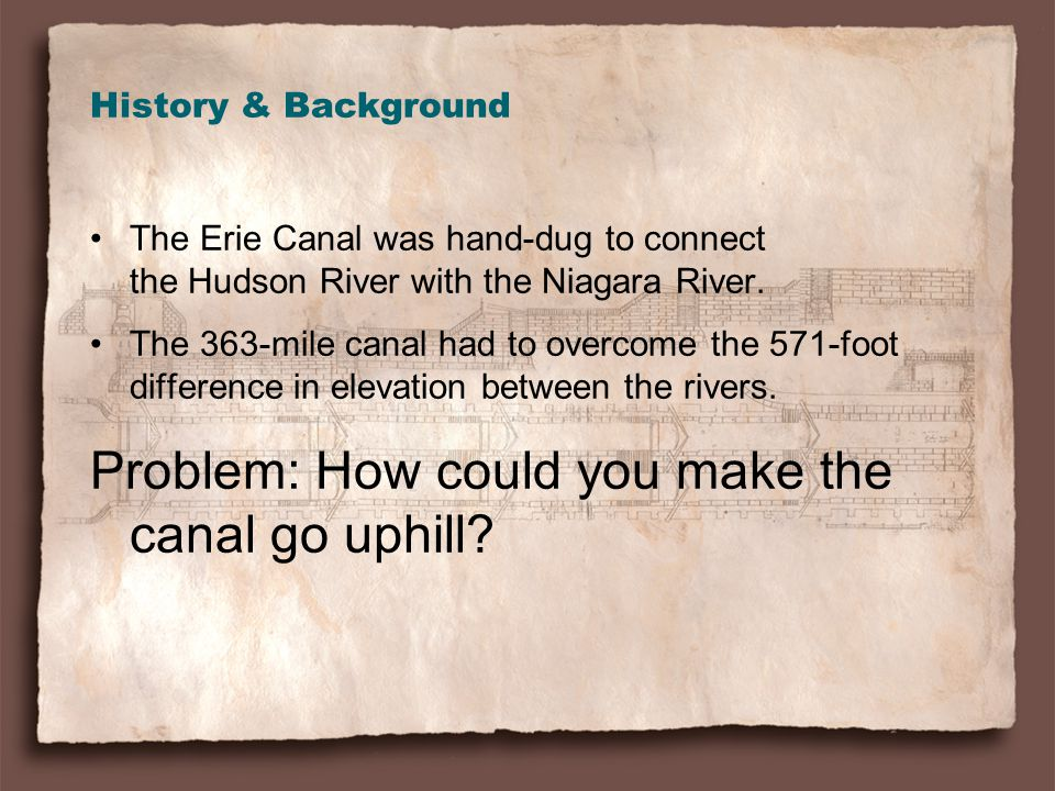 History & Background The Erie Canal was hand-dug to connect the Hudson River with the Niagara River.
