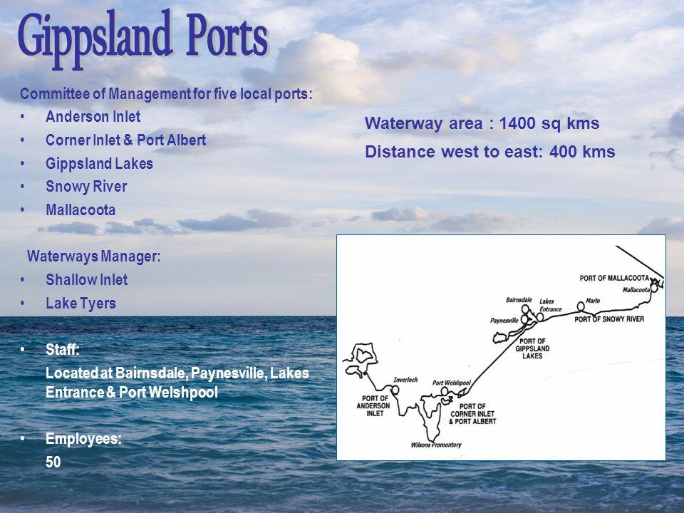 Port infrastructure planning and development.
