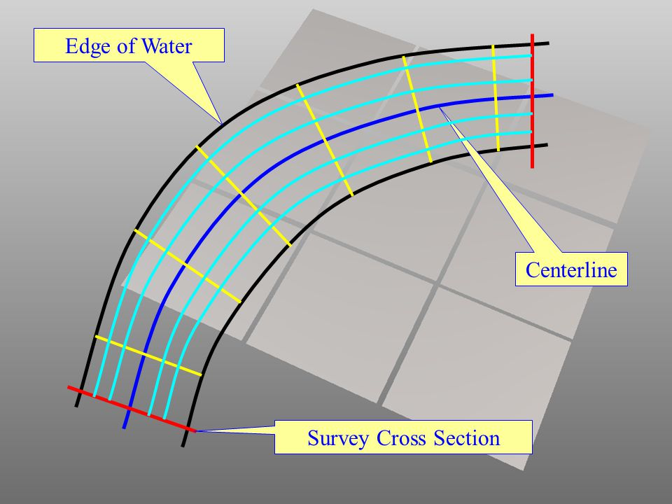 Centerline Edge of Water Survey Cross Section