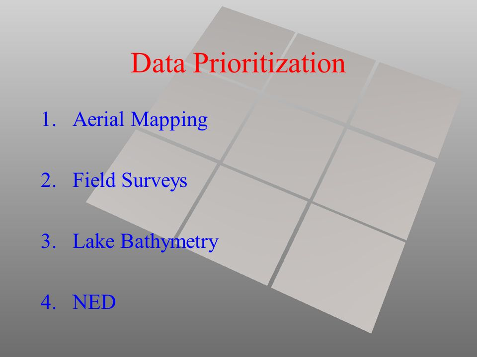 Data Prioritization 1.Aerial Mapping 2.Field Surveys 3.Lake Bathymetry 4.NED