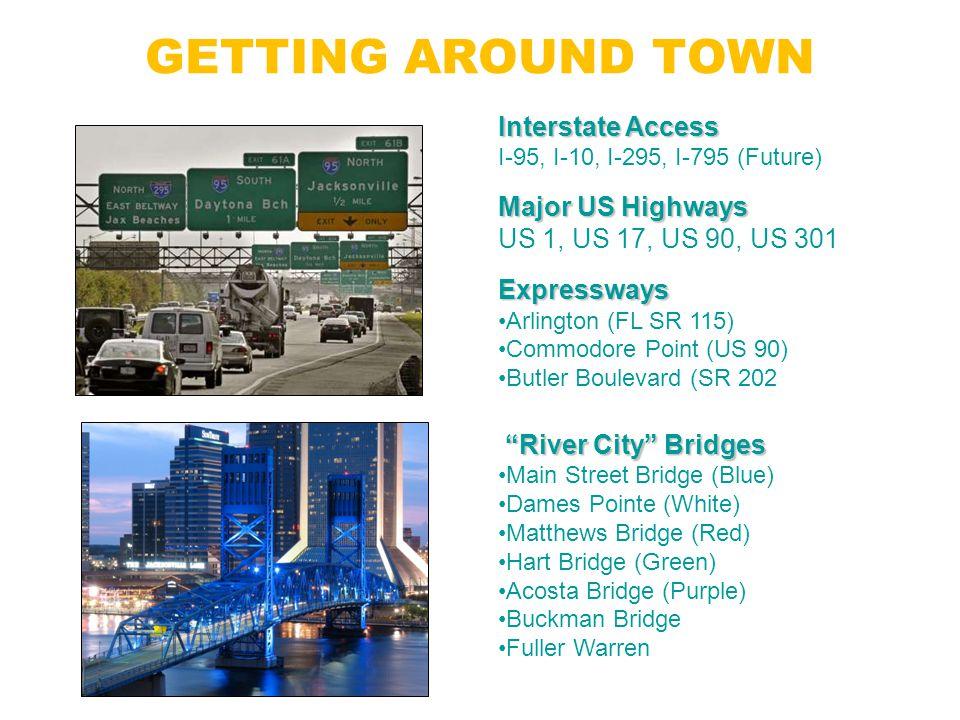 GETTING AROUND TOWN Interstate Access I-95, I-10, I-295, I-795 (Future) Major US Highways US 1, US 17, US 90, US 301Expressways Arlington (FL SR 115)