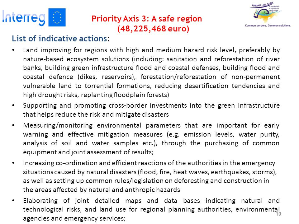 Priority Axis 3: A safe region (48,225,468 euro) List of indicative actions: Land improving for regions with high and medium hazard risk level, prefer