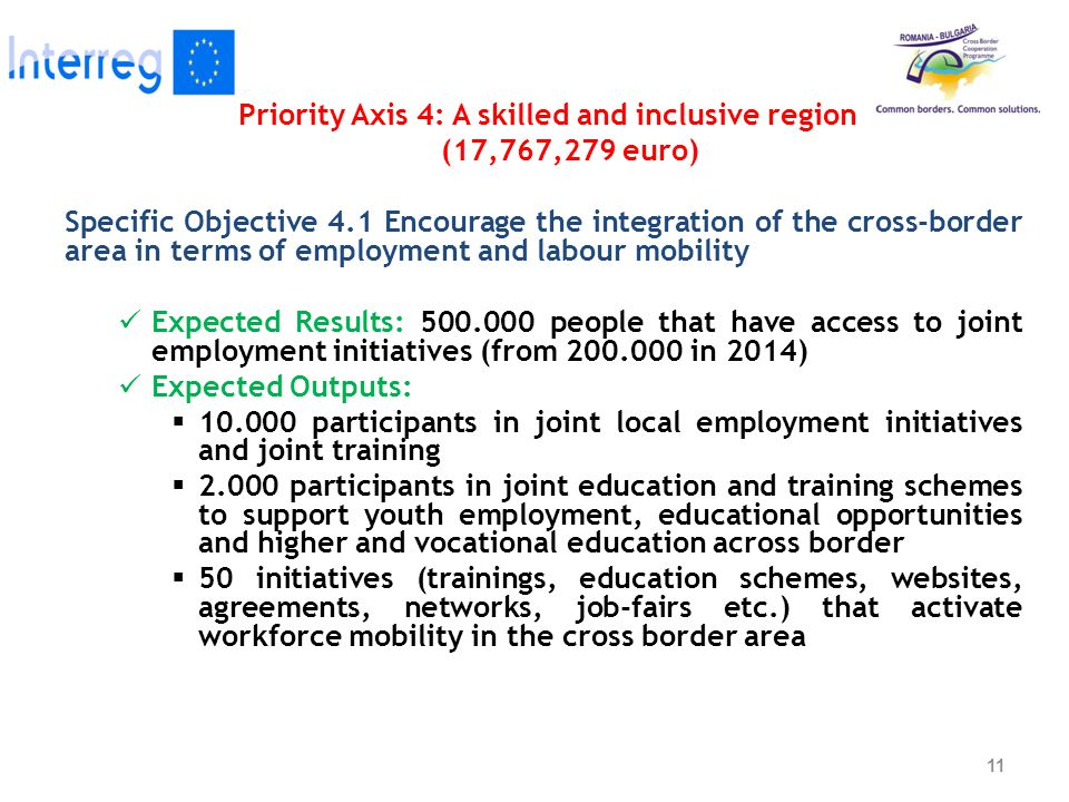 Priority Axis 4: A skilled and inclusive region (17,767,279 euro) Specific Objective 4.1 Encourage the integration of the cross-border area in terms o