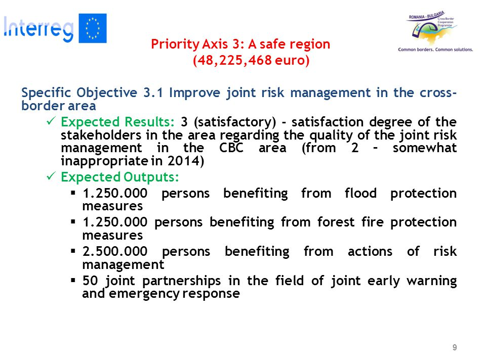 Priority Axis 3: A safe region (48,225,468 euro) Specific Objective 3.1 Improve joint risk management in the cross- border area Expected Results: 3 (s