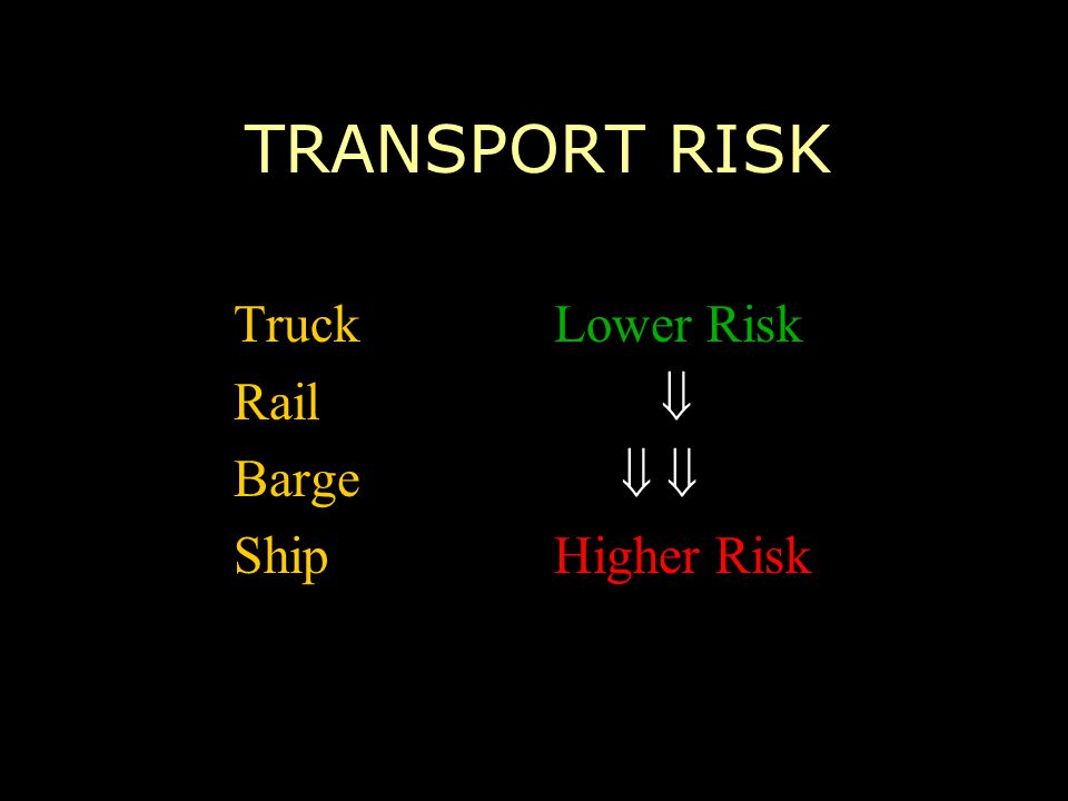 TRANSPORT RISK TruckLower Risk Rail  Barge   ShipHigher Risk
