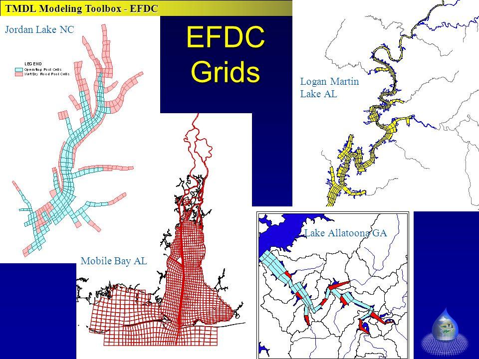 TMDL Modeling Toolbox - EFDC EFDC Grids Jordan Lake NC Mobile Bay AL Logan Martin Lake AL Lake Allatoona GA