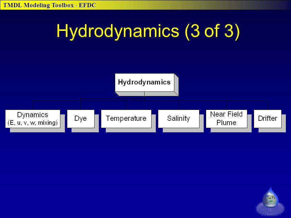 TMDL Modeling Toolbox - EFDC Hydrodynamics (3 of 3)