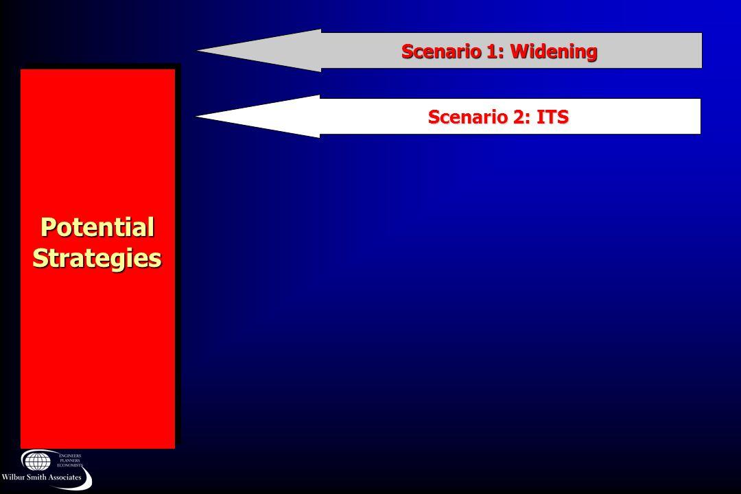 Scenario 2: ITS Scenario 1: Widening Potential Strategies