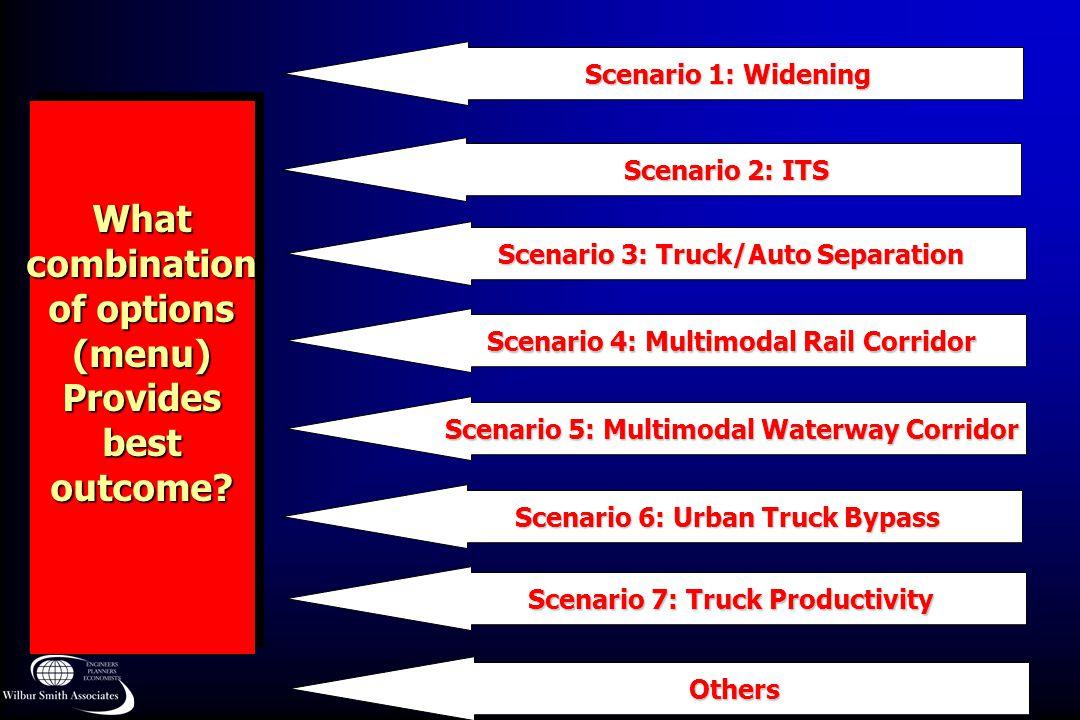 Scenario 3: Truck/Auto Separation Scenario 4: Multimodal Rail Corridor Scenario 5: Multimodal Waterway Corridor Scenario 6: Urban Truck Bypass Scenari