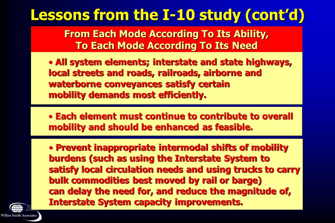 Lessons from the I-10 study (cont'd) All system elements; interstate and state highways, local streets and roads, railroads, airborne and waterborne c