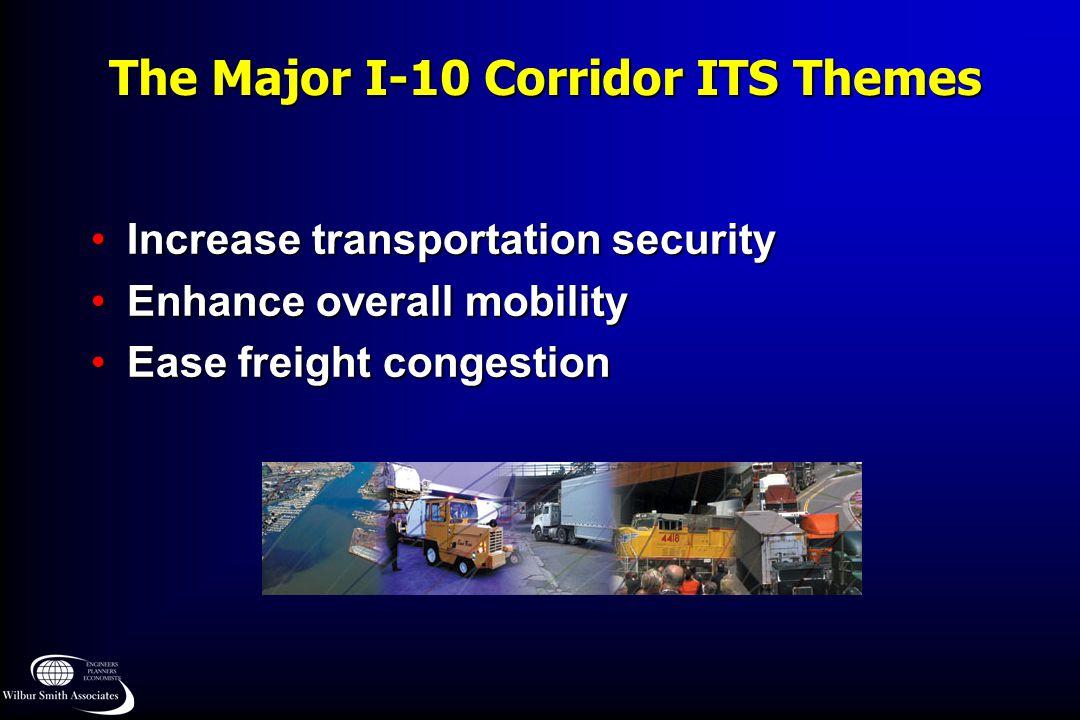 The Major I-10 Corridor ITS Themes Increase transportation securityIncrease transportation security Enhance overall mobilityEnhance overall mobility E
