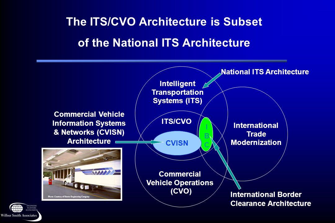 IBCIBC International Trade Modernization International Border Clearance Architecture The ITS/CVO Architecture is Subset of the National ITS Architectu