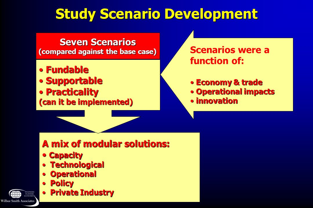 Others Scenario 3: Truck/Auto Separation Scenario 4: Multimodal Rail Corridor Scenario 5: Multimodal Waterway Corridor Scenario 6: Urban Truck Bypass Scenario 7: Truck Productivity Scenario 2: ITS Scenario 1: Widening Potential Strategies