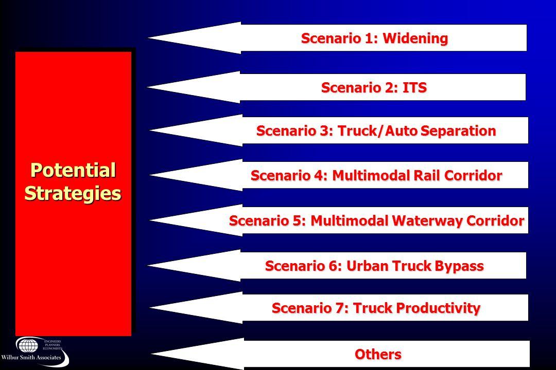 Others Scenario 3: Truck/Auto Separation Scenario 4: Multimodal Rail Corridor Scenario 5: Multimodal Waterway Corridor Scenario 6: Urban Truck Bypass