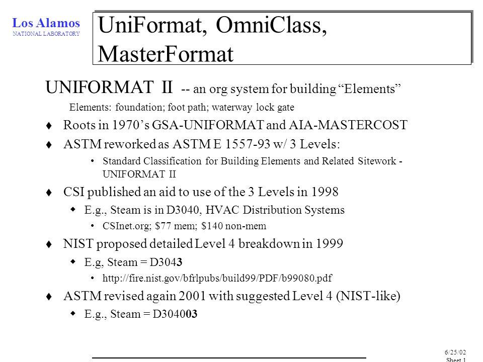 Los Alamos NATIONAL LABORATORY 6/25/02, Sheet 2 Level 1-3 Elements of UNIFORMAT II