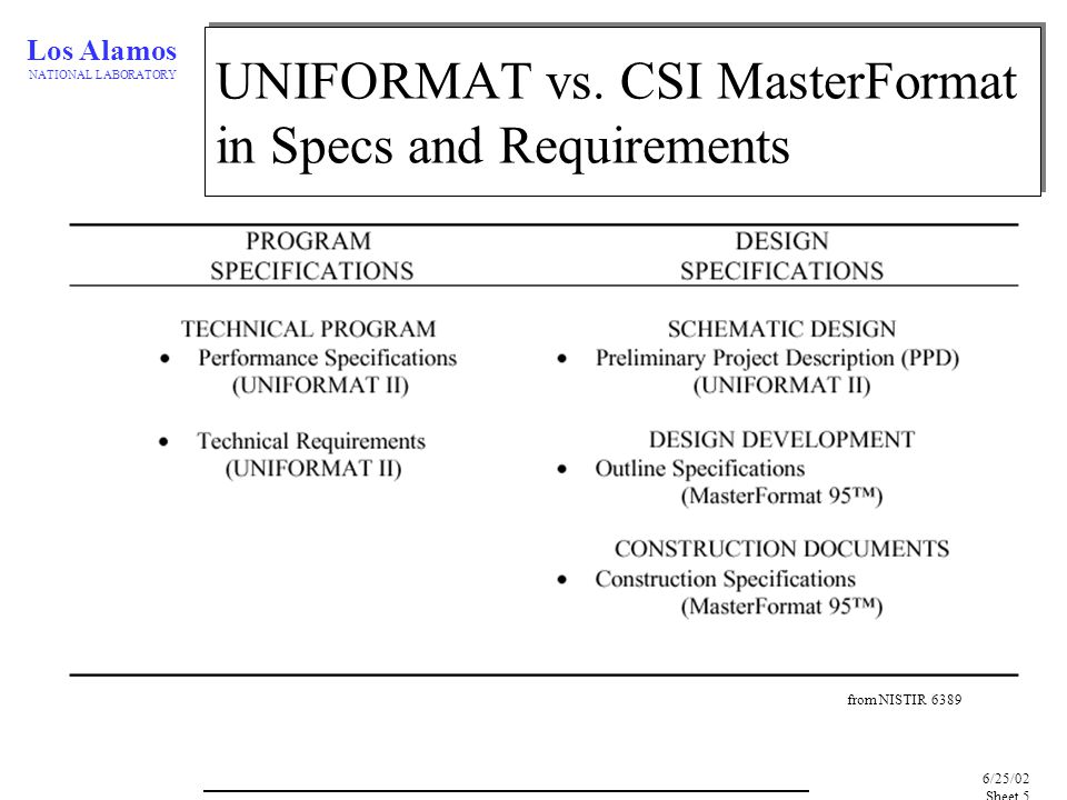 Los Alamos NATIONAL LABORATORY 6/25/02, Sheet 5 UNIFORMAT vs. CSI MasterFormat in Specs and Requirements from NISTIR 6389