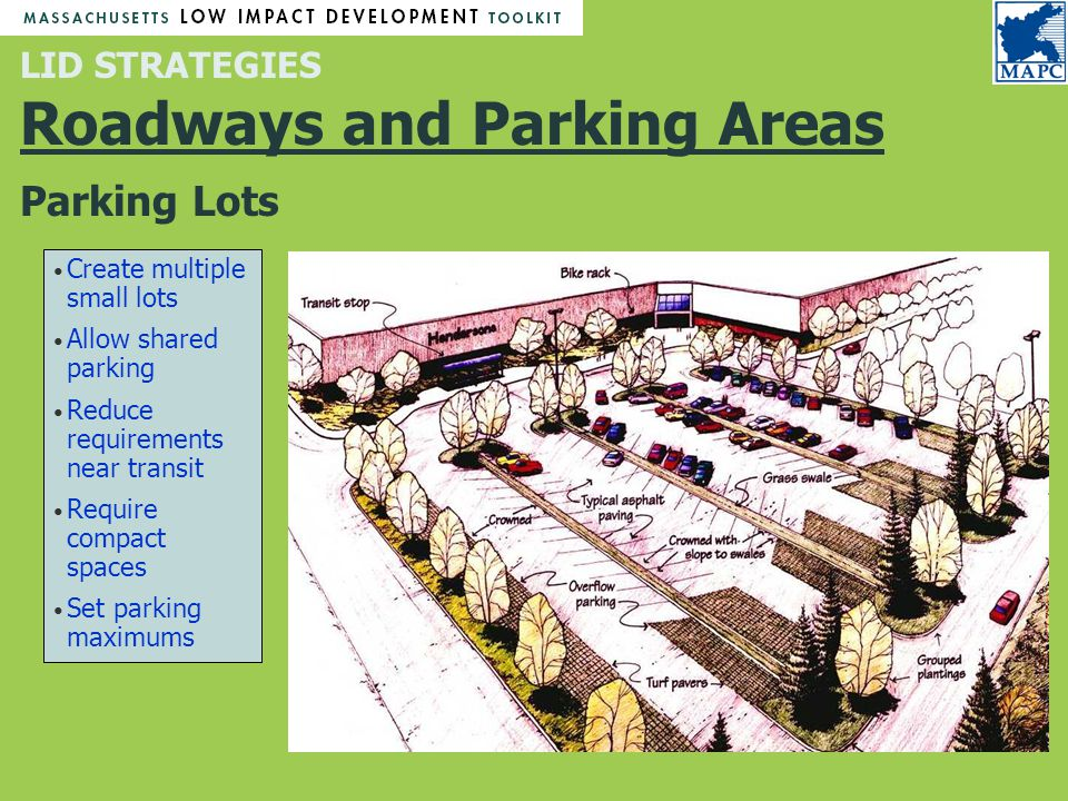 LID STRATEGIES Roadways and Parking Areas Parking Lots Create multiple small lots Allow shared parking Reduce requirements near transit Require compact spaces Set parking maximums